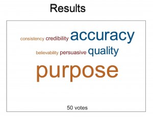 Word-Cloud-Results