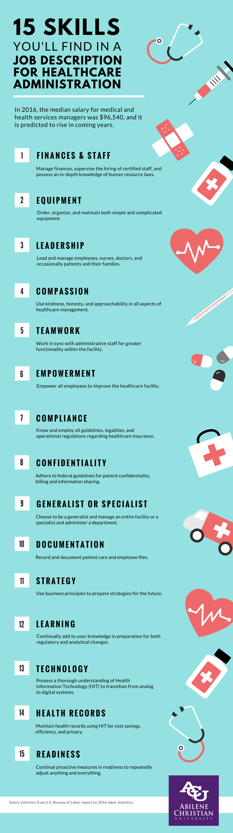 This Is What A Healthcare Admin Job Description Looks Like Acu Online