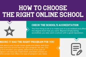 How to Choose an Online Grad School that Fits Your Future Goals