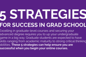 5 Strategies for Success in Graduate School