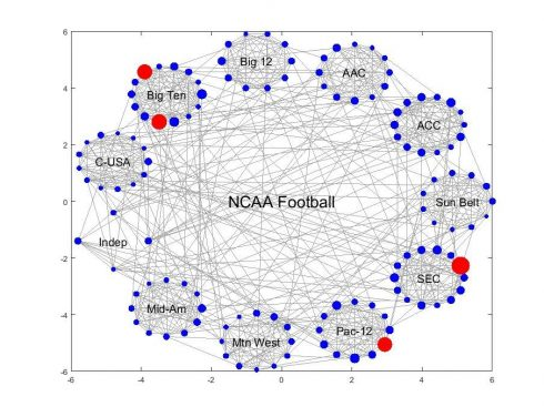 ncaa football diagram
