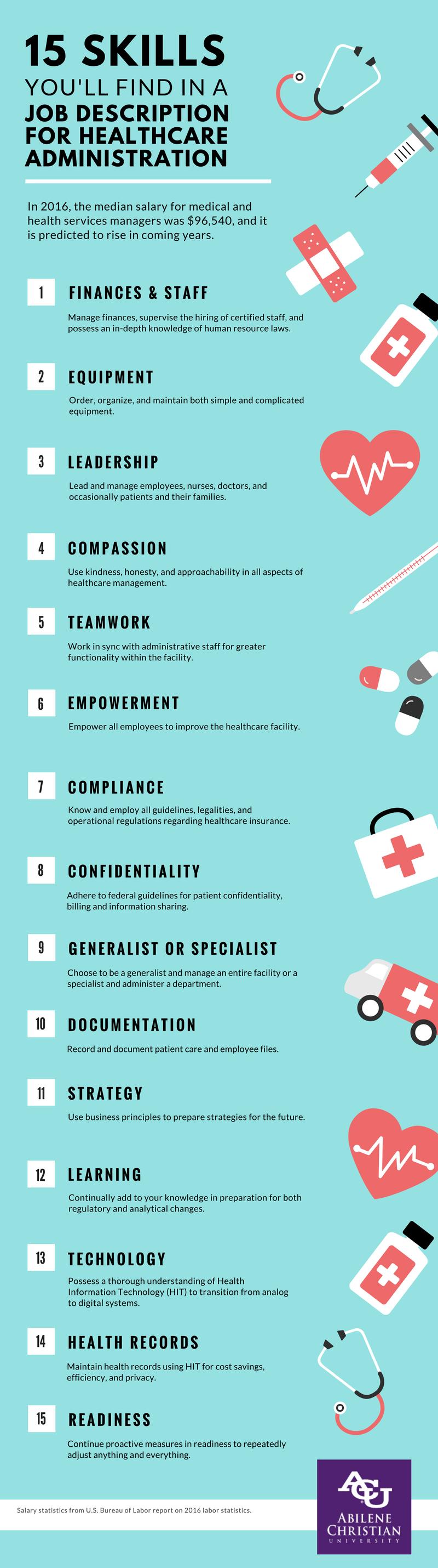 This is what a healthcare admin job description looks like - Compliance officer job description healthcare ...