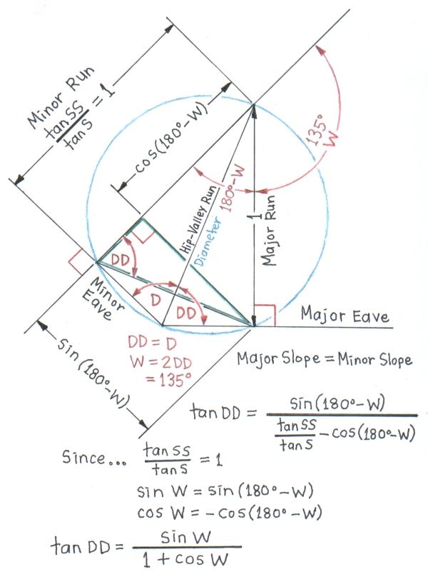 Geometric Formula : Ukrobstep.com